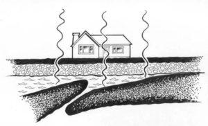 Изломы в земной коре и негативная энергия